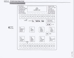 2006 bmw 325i fuse box wiring diagram shrutiradio