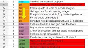 Candidate Tracking Spreadsheet Project Tracking Spreadsheet Teerve Sheet