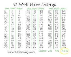 Money Saving Spreadsheet 52 Week Savings Calculator 52 Week Money Challenge