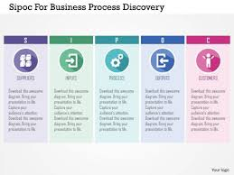 Business Diagram Sipoc For Business Process Discovery Presentation Sipoc Template