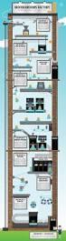 Moodle Hosting Title 80 Best Moodle Ideas Images On Pinterest Blended Learning E