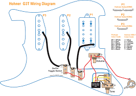 guitar wiring diagram 2 humbucker 1 volume tone within diagrams