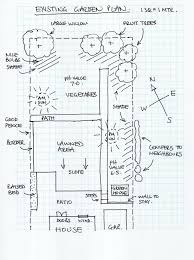 A Place Plot How To Lay Out A Garden Plot Beautifulgardeningideas