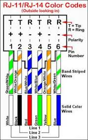 phone wiring diagram how to wire a phone jack voice or
