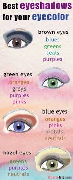 best eyeshadows for your eye color what best enhances your brown blue green or hazel eyes eyebrow makeup tips