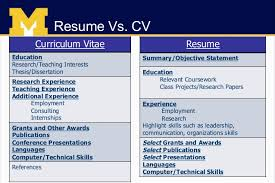 curriculum vitae cv vs resume cv and resume comparison cv vs resume template resume vs cover