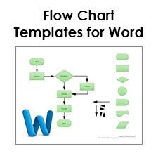 Flow Sheet Template Free Flow Chart Maker For Business Process Management Word Template