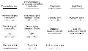 common p u0026id symbols used in developing instrumentation diagrams