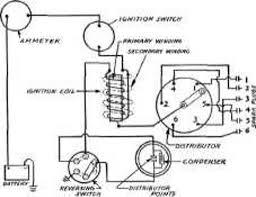 Rj45 Crossover Wiring Diagram Pioneer Avic D3 Wiring Diagram Wordoflife Me