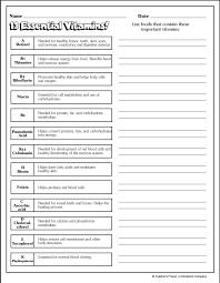 13 essential vitamins printable worksheets healthy eating and