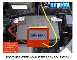 2002 hyundai accent battery 2002 hyundai santa fe electrical signals driving