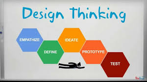 what is design thinking youtube