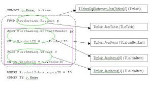 how to join tables in sql join table in sql parser