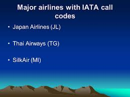aviation industry ppt download