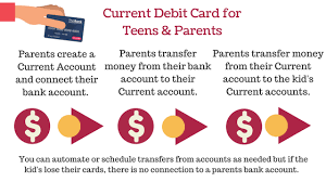 debit cards for the current debit card for pre and parents
