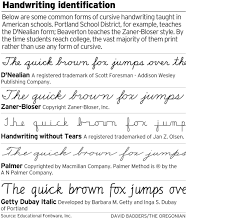 how write cursive handwriting most college students print as cursive writing starts to disappear