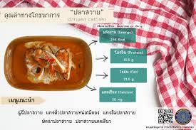 info cuisine department of fisheries ก จกรรมกรมประมง