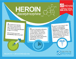 Addicted To Rehab by Find Info About Heroin Detox U0026 Rehab Centers Near You