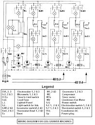 gbg slush machines espresso machines parts and repairs saeco
