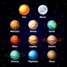 planets for kids kids room pinterest planets art classroom planets for kids