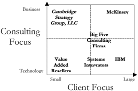 marketing strategy business plan sample strategy and