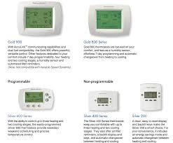 thermostats garrison u0026 garrison