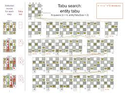 algorithm solving travelling salesman with tabu search stack