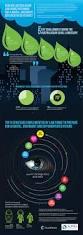 lexisnexis freeze online legal industry research infographics alpma