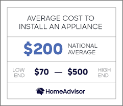 how much does it cost to install a flat pack kitchen 2021 appliance installation costs kitchen laundry