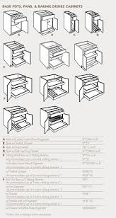 standard kitchen cabinet dimensions cabinet kitchen cabinet sizes chart standard kitchen cabinets