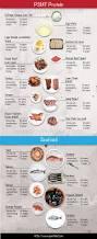best 25 gluten free diet plan ideas on pinterest free diet