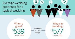 wedding gift dollar amount wedding gift amount wedding gift amount on money 28 images 15