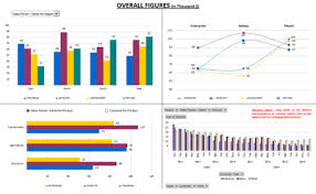 Sales Commission Excel Template Excel Dashboards For Tracking Sales Performance 32 Exles Of