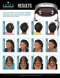 Laser Hair Growth Hat Laser Hair Treatment Helmet Om Hair
