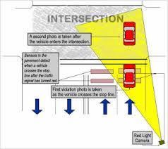 how do red light cameras work police technology red light cameras