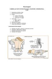 8c neurological final doc doc