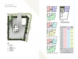 m5 jalan mutiara freehold new condo launch river valley district 10