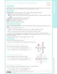 Transformations Geometry Worksheet Dilation In The Coordinate Plane Study Aids Geometry Ck 12