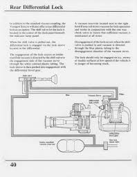 volkswagen caravelle dimensions vanagon diagram vw bus vw syncro and vw vanagon