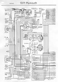 73 plymouth road runner wiring diagram on 73 download wirning diagrams