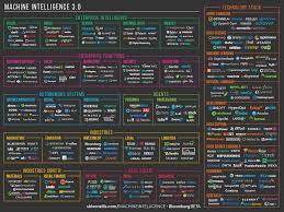 Barnes Pc Plus Key Machine 5 Disruptions To Marketing Part 5 Artificial Intelligence