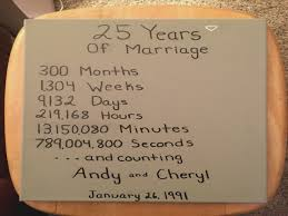25 year wedding anniversary 25th wedding anniversary gift ideas for couples 25 year