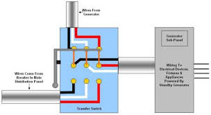 generator transfer switch buying and wiring within manual diagram