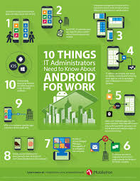 android for work with mobileiron