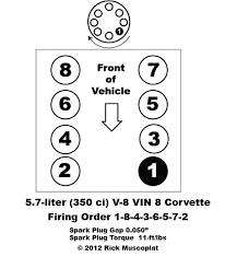 1984 corvette firing order 5 7 v 8 vin 8 firing order ricks free auto repair advice ricks