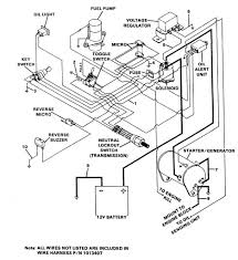 club car wiring diagram 1997 club car wiring diagram 1998 club