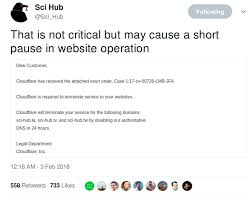 Sci Hub Cloudflare Terminate Sci Hub Domains Declining To Challenge Court
