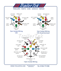 7 pin trailer socket tags plug wiring diagram striking flat