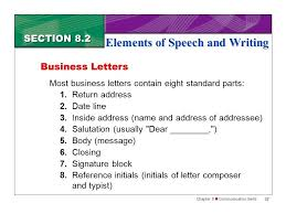 8 parts of business letter the letter sample