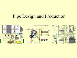 pipe design marine piping systems